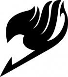 Profil de thermarh