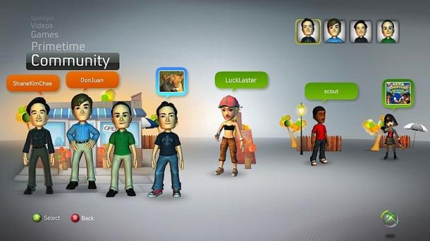 Les avatars 360 ne sont pas une copie des Miis