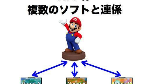 Nintendo présente ses figurines NFC