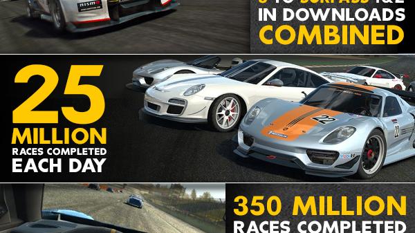 Real Racing 3: Le succès d'un modèle économique ?