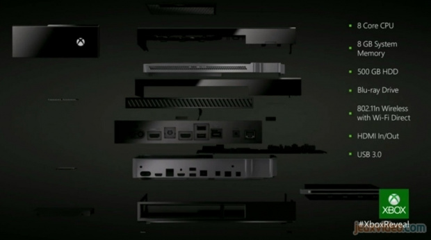 Xbox One : Le disque dur inamovible