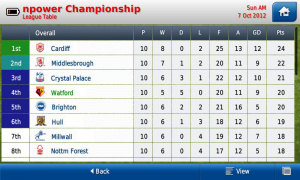 Football Manager Handheld 2013 sur iPhone et Android