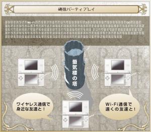 Ragnarok Online DS : un site web et des images