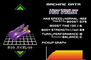 F-Zero : Maximum Velocity
