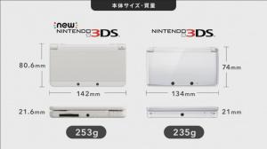 La New 3DS à l'essai : Plus performante, plus agréable, plus belle