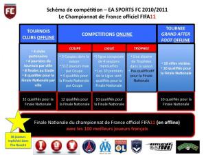 La coupe de France FIFA 11 est lancée !