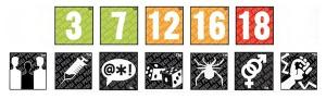 Les pictogrammes du PEGI