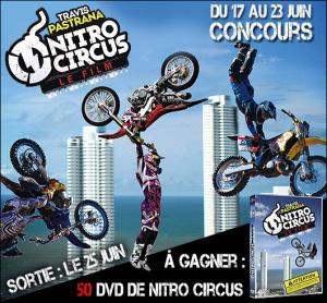Résultats du concours Nitro Circus