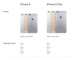 Apple dévoile l'iPhone 6 et l'iPhone 6 Plus