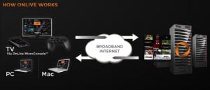 GDC 2009 : Un service de jeu à distance : OnLive