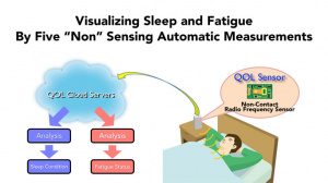 Nintendo veut surveiller notre sommeil
