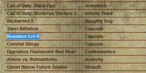 Resident Evil 6 annoncé prochainement?