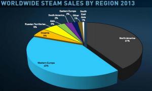 Steam : 75 millions de comptes