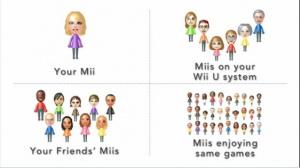 E3 2012 :  Le Miiverse Wii U dévoilé