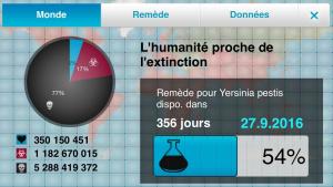 Coronavirus : Quel impact sur le jeu vidéo (Next-gen, salons, eSport...)