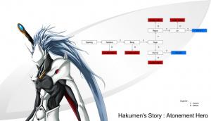 Guide du mode Story : Hakumen's Story : Atonement Hero
