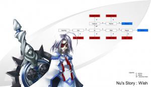 Guide du mode Story : Nu's (V-13) Story : Wish
