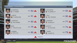 Gamescom : PES 2015 dévoile son interface