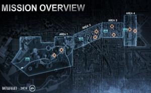 Guide des cartes multijoueurs : Opération Métro