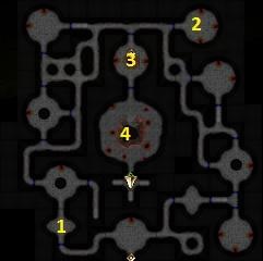 Solution complète : Chapitre 2