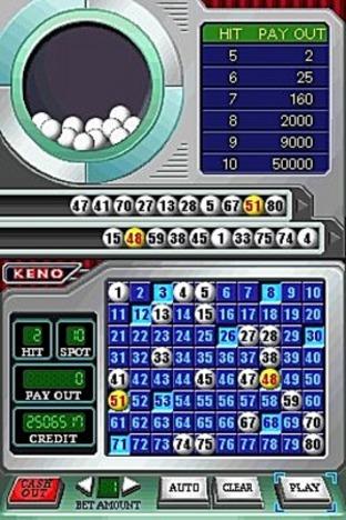 hooters spokane casino