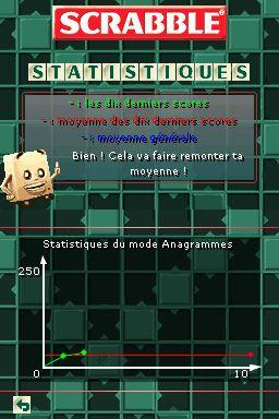 Scrabble Edition 2007