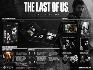 The Last of Us : Les collectors