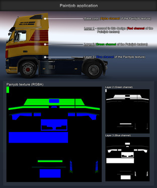 Images Euro Truck Simulator 2 PC - 17