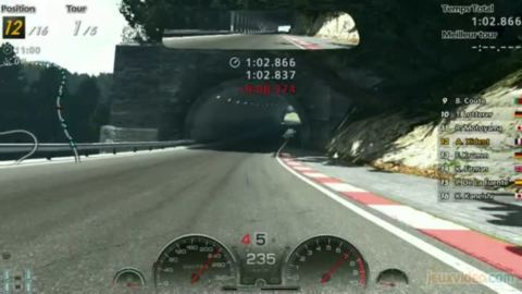 Gran Turismo 6 : 1/2 : Mode Carrière