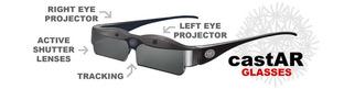 Des lunettes de réalité augmentée sur Kickstarter