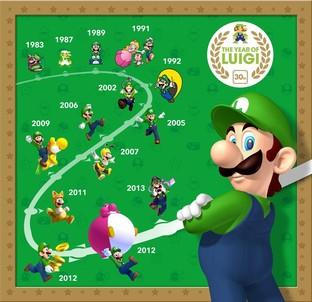 Luigi fête ses 30 ans