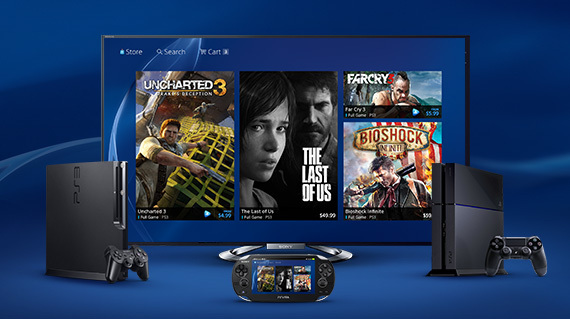 PlayStation Now Ps_now