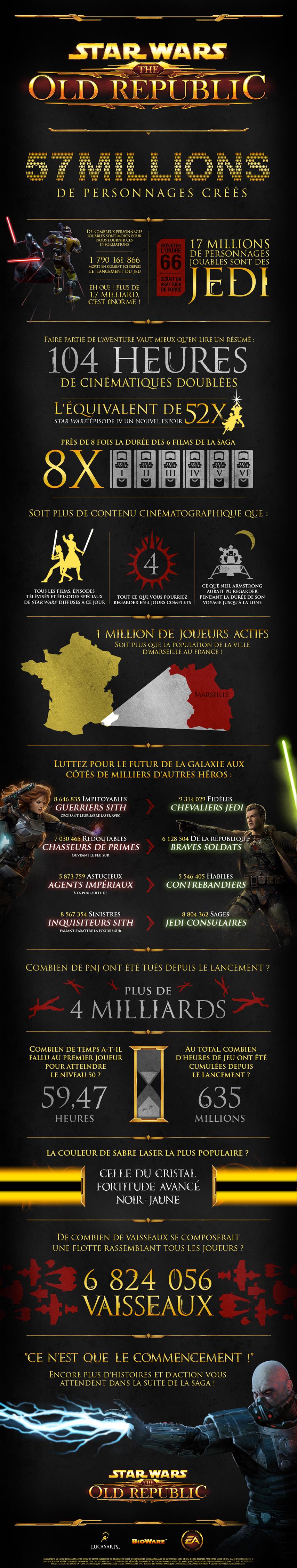 Star Wars - The Old Republic [MMORPG - PC] Swotr_info
