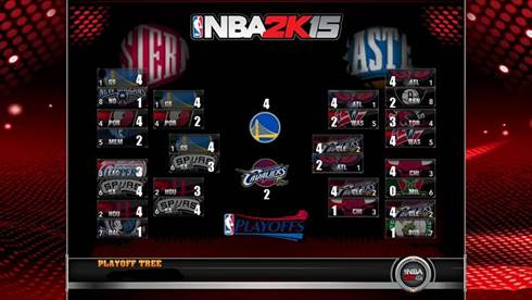NBA 2K15 prédit le nom du champion NBA 2015