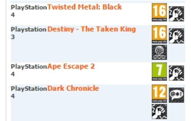 Trois jeux PS2 (dont Dark Chronicle) notés par la PEGI sur PS4