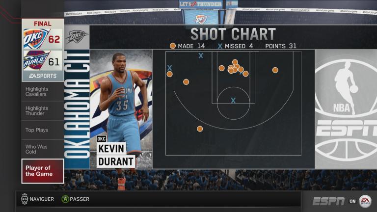 NBA Live 16, la brique au buzzer