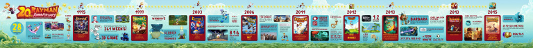 Rayman fête ses 20 ans avec une longue infographie