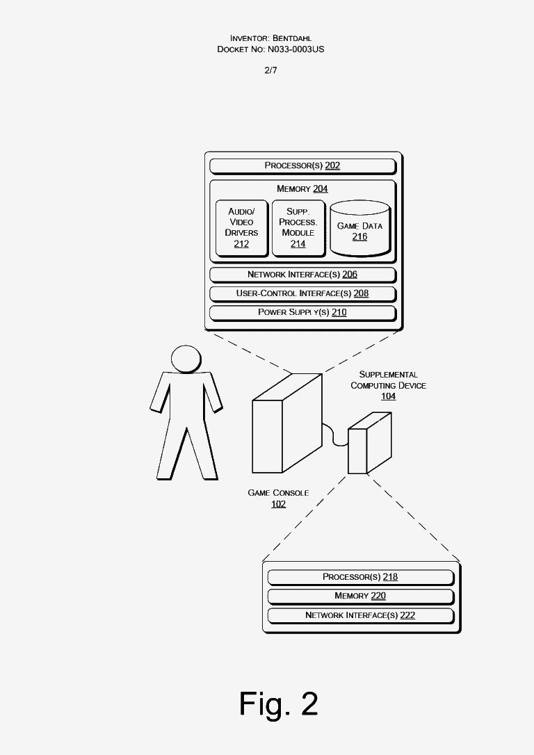 Selon un brevet Nintendo, la NX fonctionnera comme nulle autre console avant elle