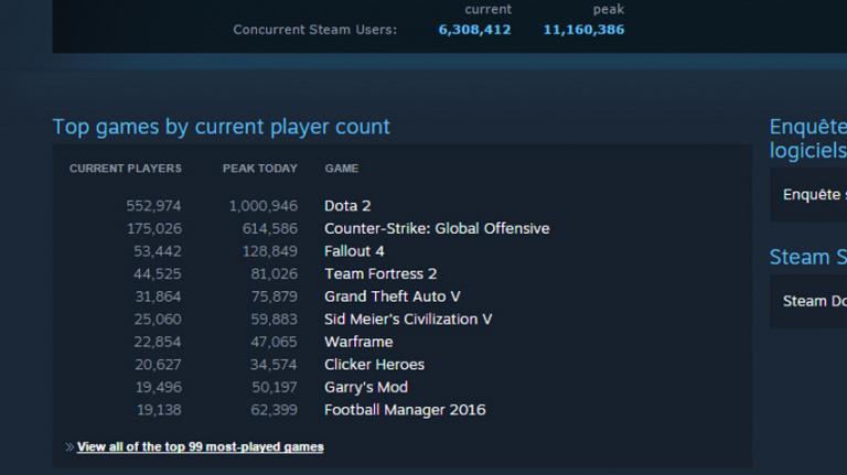 Quelques infos essentielles sur Steam
