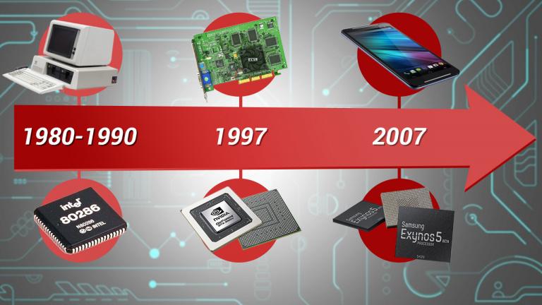 Au Clair de la Tech : Du CPU au SoC, vers toujours plus d'intégration