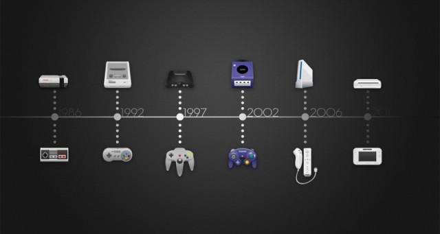 Nom de code nx nouvelles rumeurs sur la prochaine console de nintendo actualit s - Derniere console nintendo ...