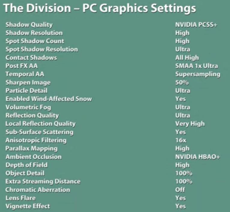 L'ensemble des scènes PC ont été réalisées avec cette configuration.
