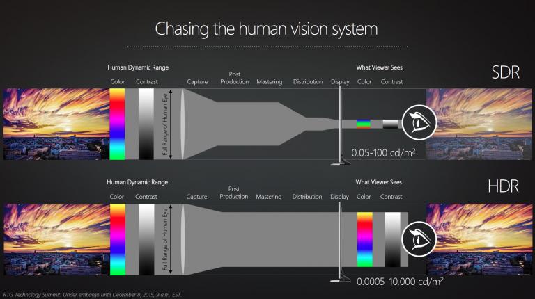 Au Clair de la Tech : Des évolutions à venir du côté de la profondeur des couleurs et de la connectique