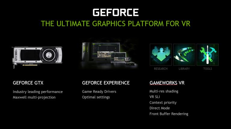 L'Oculus Rift est là, et AMD comme NVIDIA accompagnent son arrivée de nouveaux pilotes
