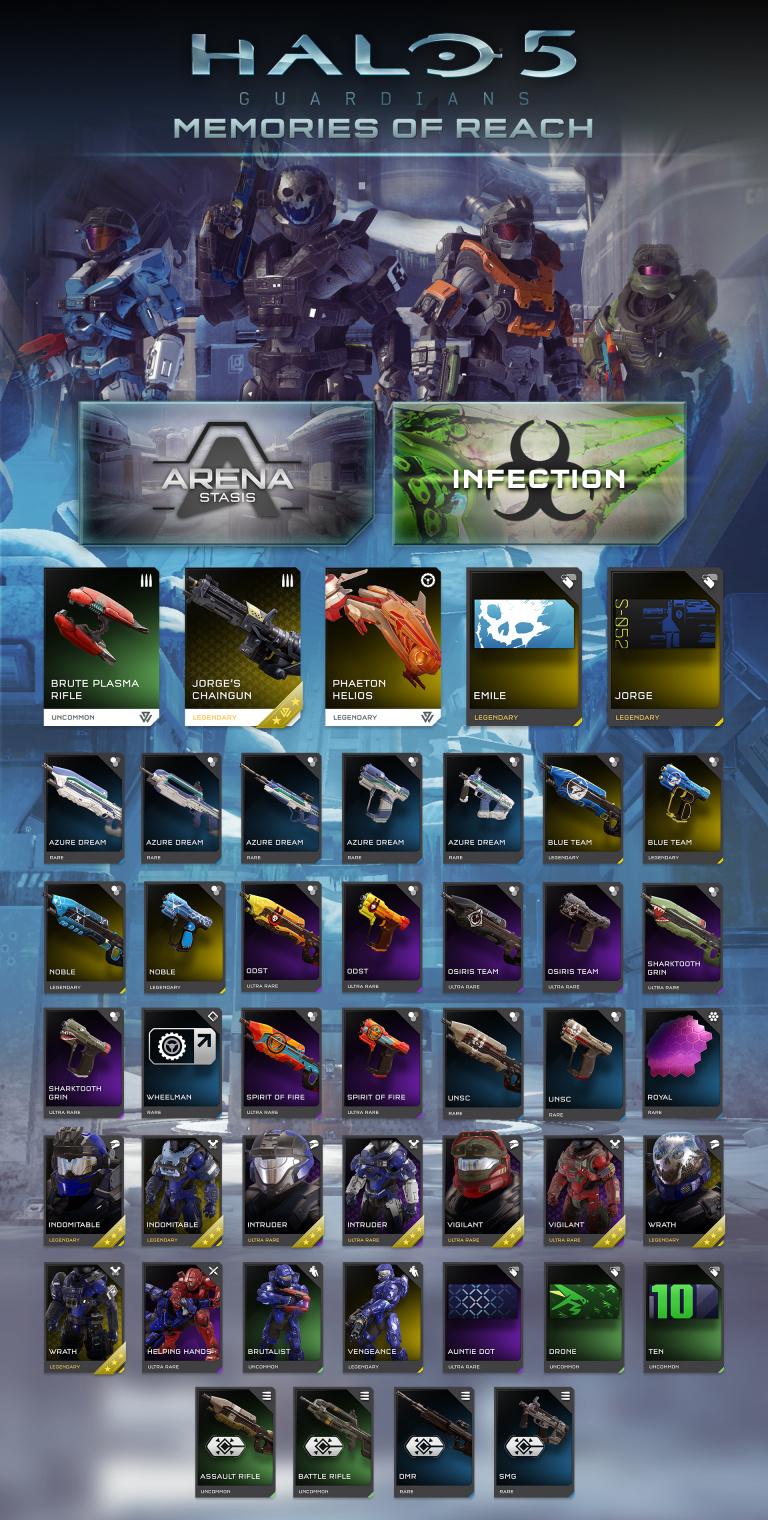 Halo 5 Guardians : la mise à jour de mai détaillée