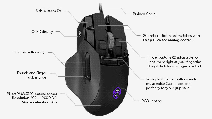 The Z… Une nouvelle souris gamer financée par Kickstarter