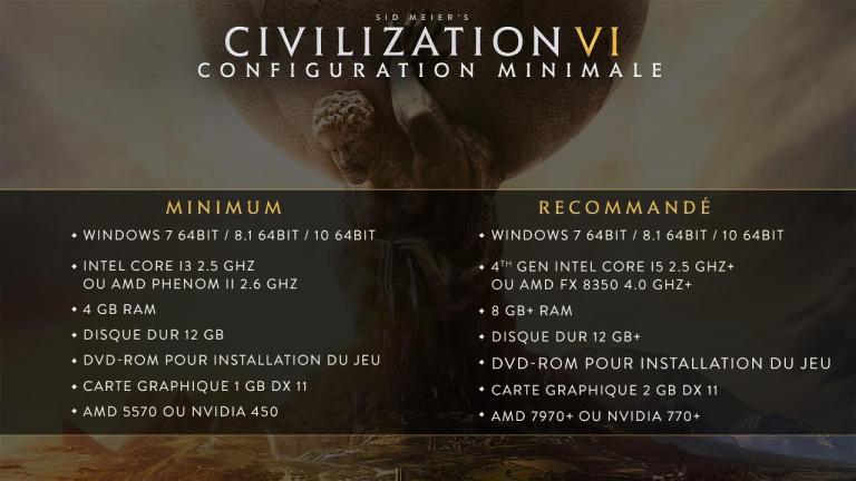 Civilization VI : Pourrez-vous le faire tourner ?