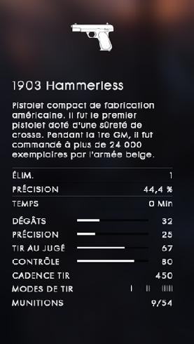 Armes secondaires