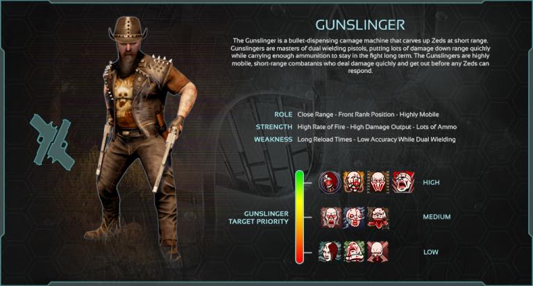 Flingueur Astuces Et Guides Killing Floor 2 Jeuxvideo Com