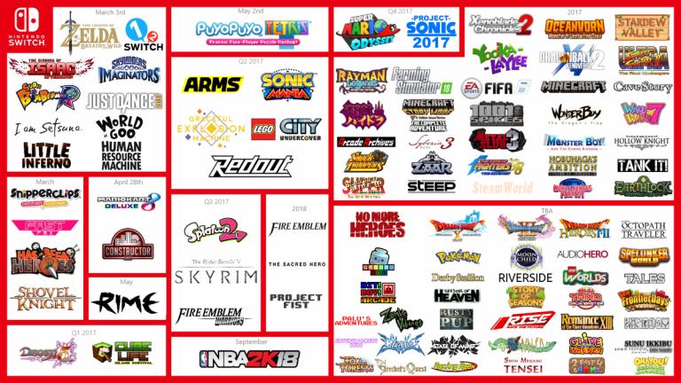 Line Drawing Game Multiplayer : Nintendo switch plus de jeux et éditeurs